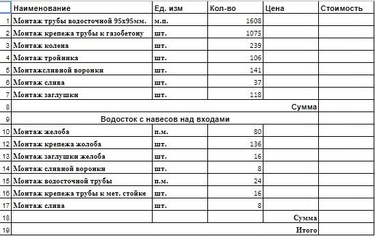 Смета_Монтаж_водосточной_системы_фото