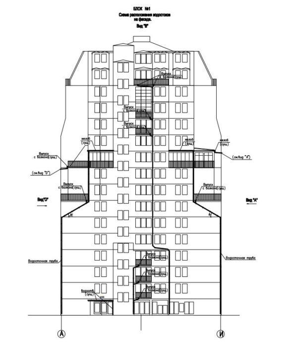 Схема расположения водостоков на фасаде